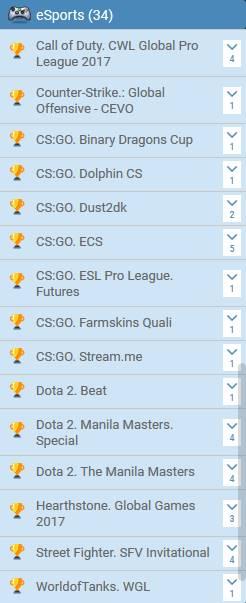 Lista de e-sport